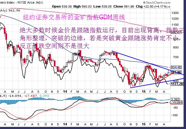 李兴淼:非农前黄金还有上涨空间