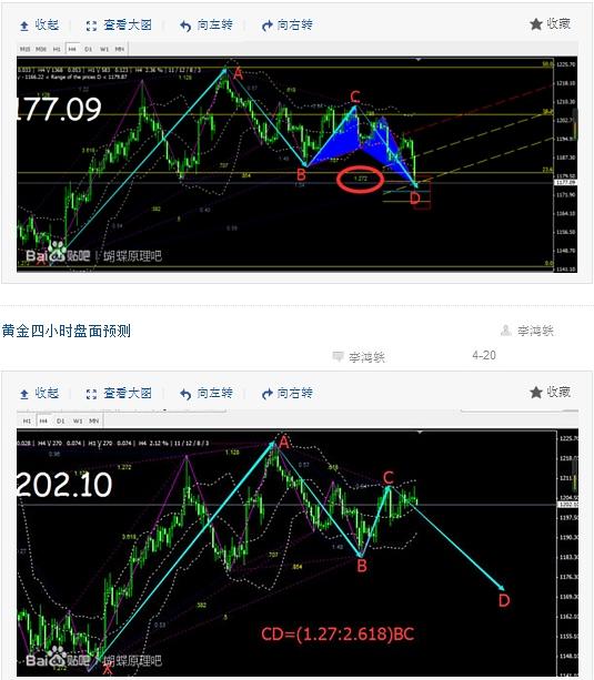 李鸿轶:黄金耐心分析,一切会不谋而合